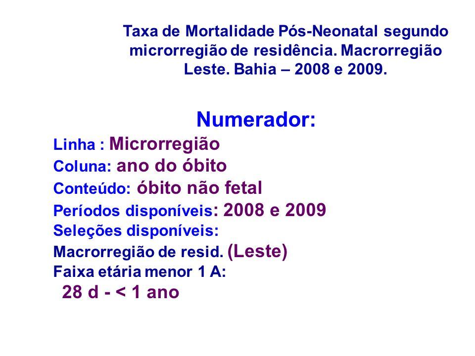 Taxa de Mortalidade Pós-Neonatal segundo microrregião de residência. Macrorregião Leste. Bahia – 2008 e 2009. Numerador: Linha : Microrregião Coluna: