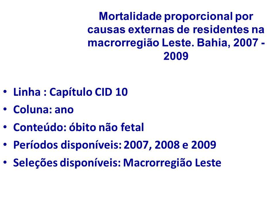 Mortalidade proporcional por causas externas de residentes na macrorregião Leste. Bahia, 2007 - 2009 Linha : Capítulo CID 10 Coluna: ano Conteúdo: óbi