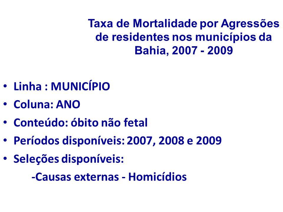 Taxa de Mortalidade por Agressões de residentes nos municípios da Bahia, 2007 - 2009 Linha : MUNICÍPIO Coluna: ANO Conteúdo: óbito não fetal Períodos