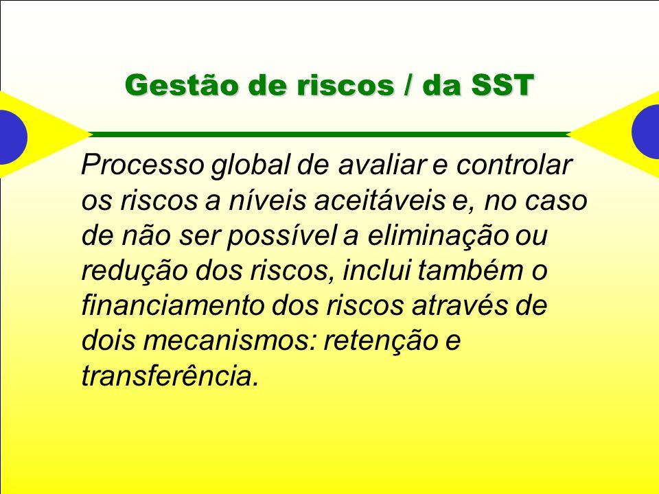 Gestão de riscos / da SST Processo global de avaliar e controlar os riscos a níveis aceitáveis e, no caso de não ser possível a eliminação ou redução dos riscos, inclui também o financiamento dos riscos através de dois mecanismos: retenção e transferência.