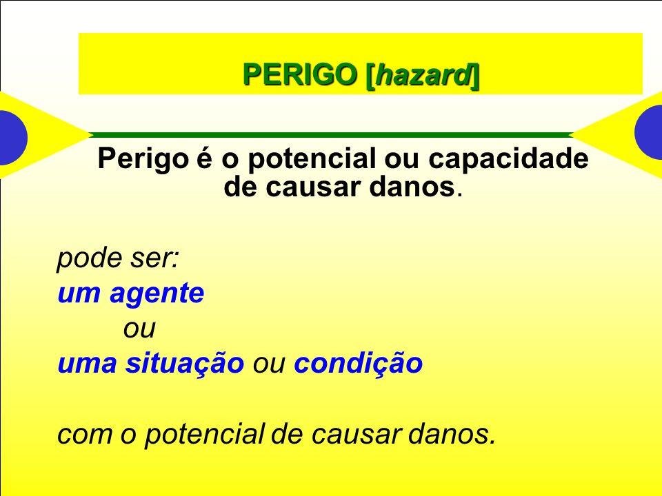 Perigo é o potencial ou capacidade de causar danos. pode ser: um agente ou uma situação ou condição com o potencial de causar danos. PERIGO [hazard]