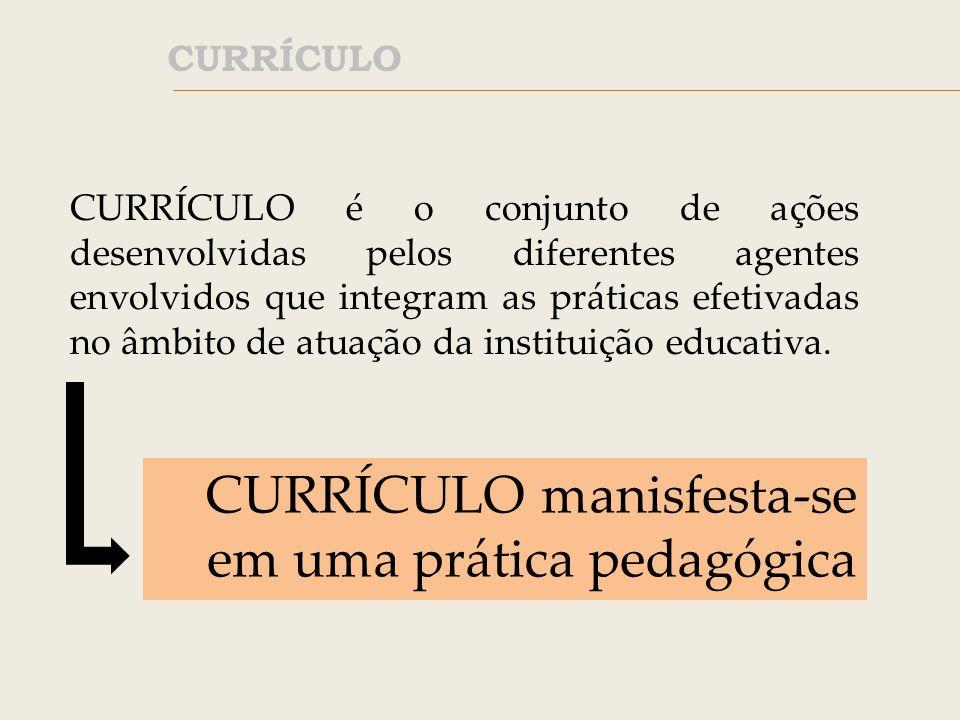 A prática pedagógica é multicontextualizada o tipo de profissional que atua na escola; os recursos didáticos disponíveis; o sistema organizacional da escola; a relação professor-aluno; o grau de abertura da escola em relação à comunidade.