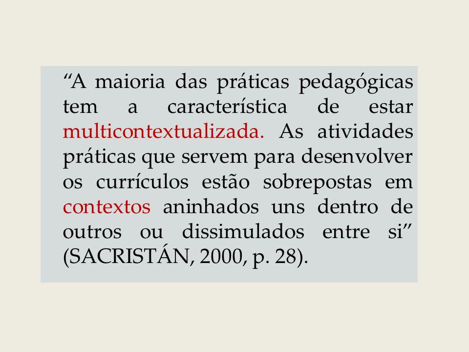 O currículo se expressa através de uma proposta pedagógica Articula intenções Entra em ação pela transposição didática