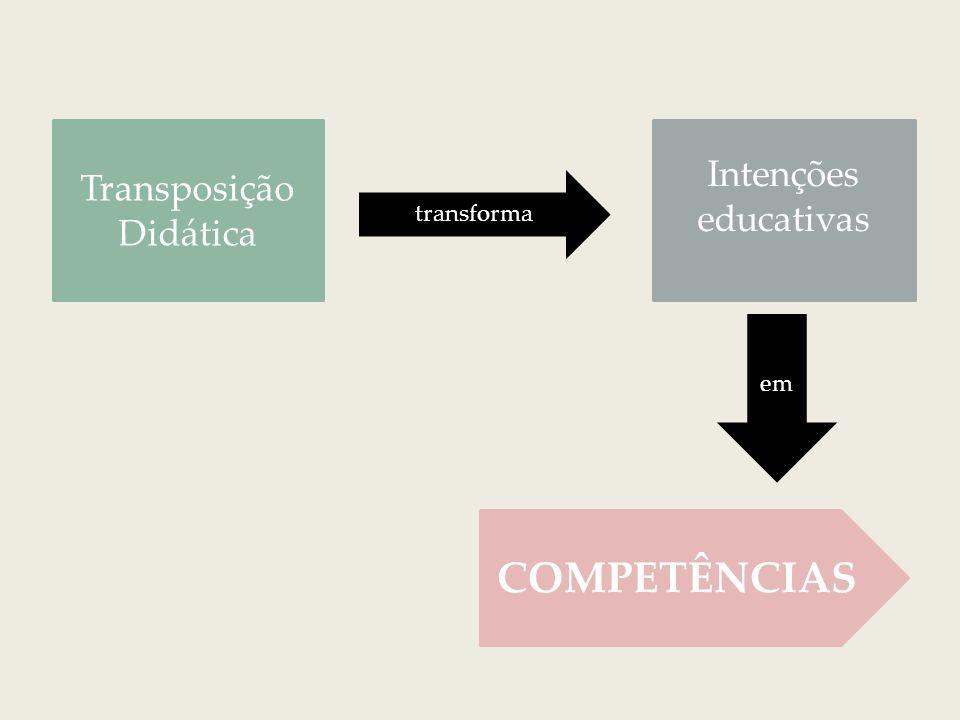 Competências (a serem desenvolvidas) determinam a escolha o tratamento o recorte a partição dos conteúdos