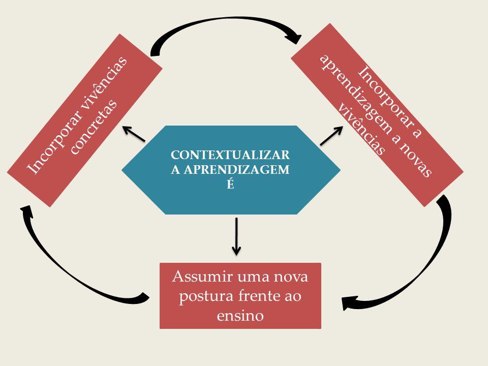 Currículo contextualizado demanda: Mais que oferta simultânea de conteúdos por disciplinas diferentes.