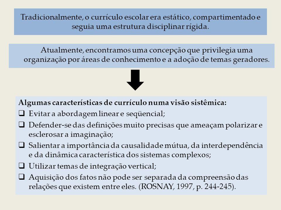 Dimensões do currículo CurrículoCaracterísticas Currículo Oficial Composto pelo planejamento oficial.