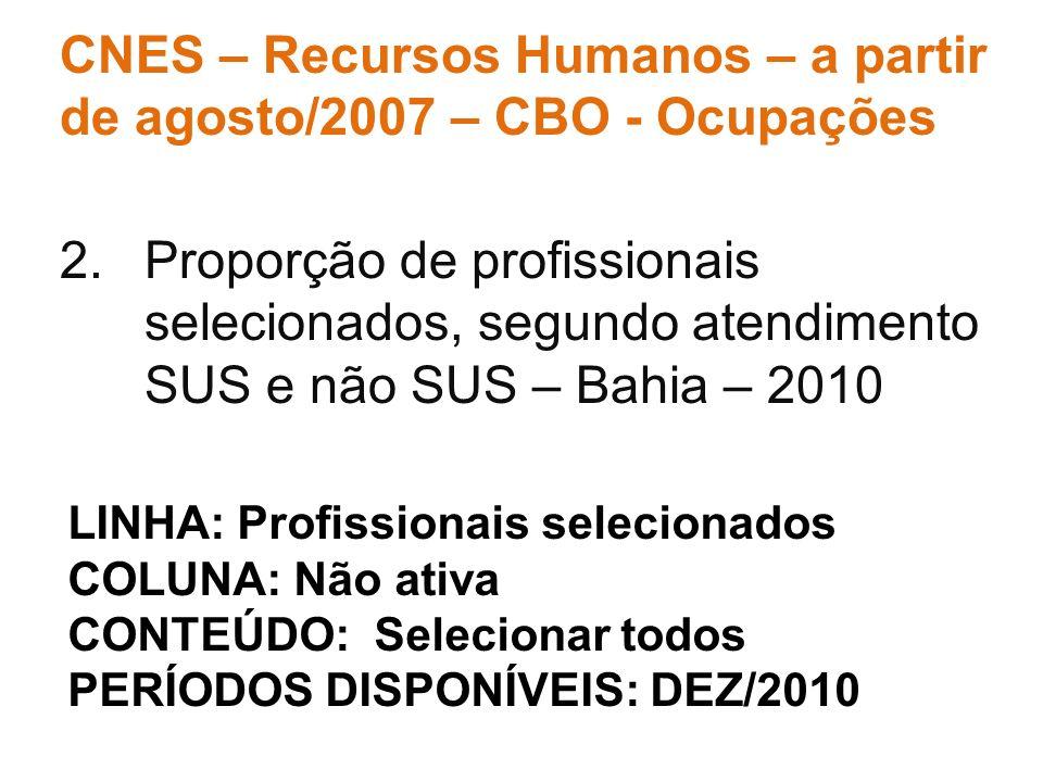 2.Proporção de profissionais selecionados, segundo atendimento SUS e não SUS – Bahia – 2010 CNES – Recursos Humanos – a partir de agosto/2007 – CBO - Ocupações LINHA: Profissionais selecionados COLUNA: Não ativa CONTEÚDO: Selecionar todos PERÍODOS DISPONÍVEIS: DEZ/2010