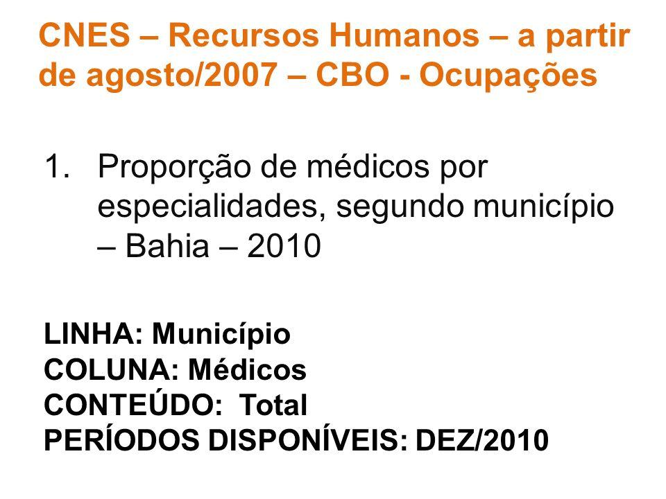 1.Proporção de médicos por especialidades, segundo município – Bahia – 2010 CNES – Recursos Humanos – a partir de agosto/2007 – CBO - Ocupações LINHA: Município COLUNA: Médicos CONTEÚDO: Total PERÍODOS DISPONÍVEIS: DEZ/2010