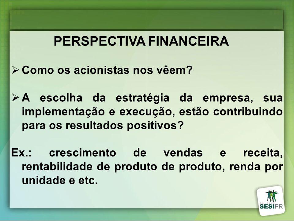 Como os acionistas nos vêem? A escolha da estratégia da empresa, sua implementação e execução, estão contribuindo para os resultados positivos? Ex.: c