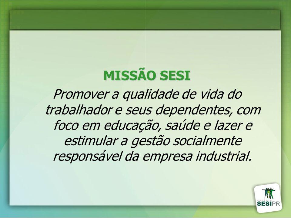 MISSÃO SESI Promover a qualidade de vida do trabalhador e seus dependentes, com foco em educação, saúde e lazer e estimular a gestão socialmente respo