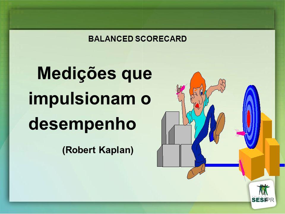 4 BALANCED SCORECARD Medições que impulsionam o desempenho (Robert Kaplan)