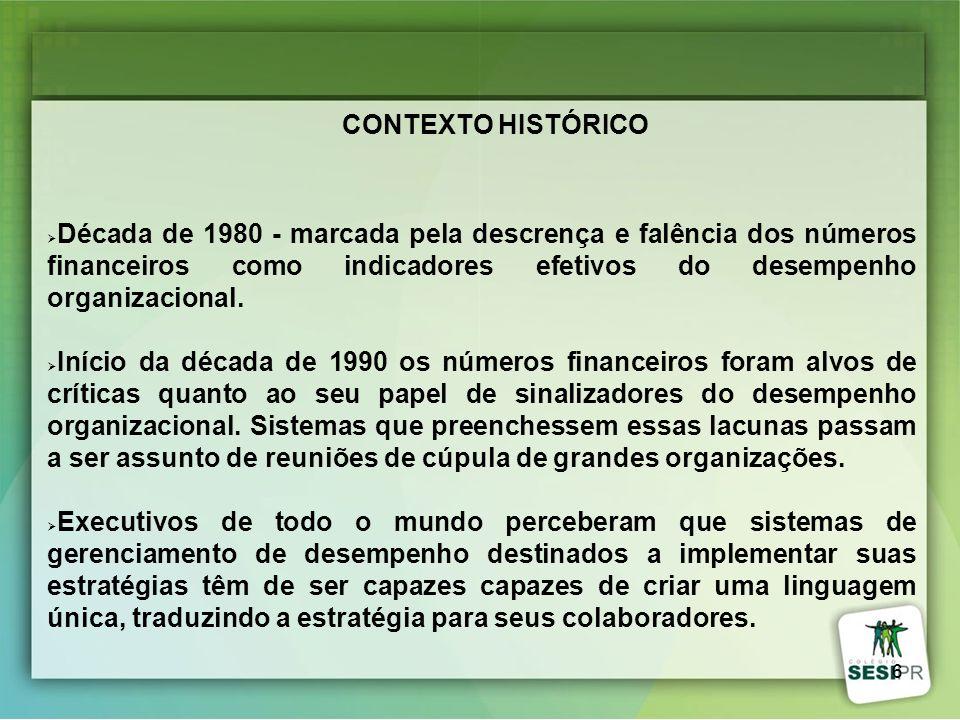 6 CONTEXTO HISTÓRICO Década de 1980 - marcada pela descrença e falência dos números financeiros como indicadores efetivos do desempenho organizacional
