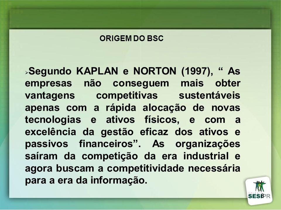 8 ORIGEM DO BSC Segundo KAPLAN e NORTON (1997), As empresas não conseguem mais obter vantagens competitivas sustentáveis apenas com a rápida alocação