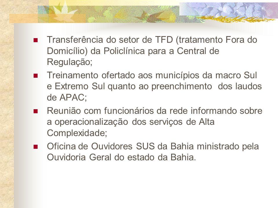 Transferência do setor de TFD (tratamento Fora do Domicílio) da Policlínica para a Central de Regulação; Treinamento ofertado aos municípios da macro