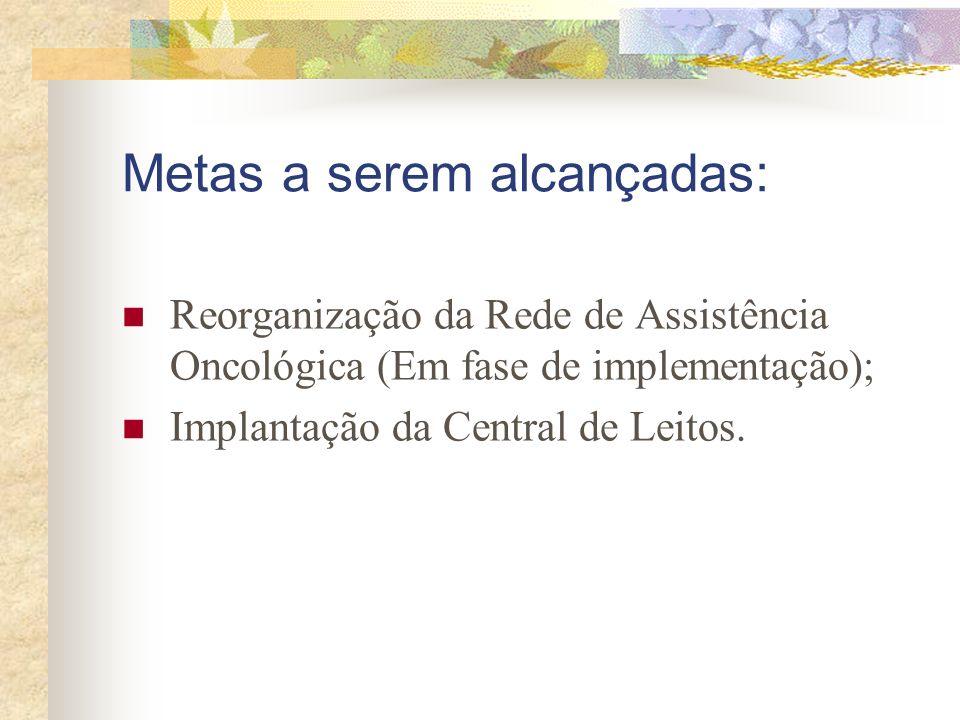 Metas a serem alcançadas: Reorganização da Rede de Assistência Oncológica (Em fase de implementação); Implantação da Central de Leitos.