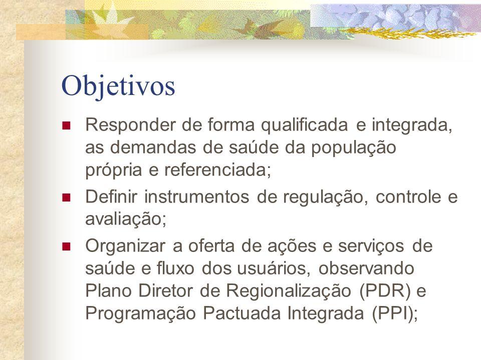 Objetivos Responder de forma qualificada e integrada, as demandas de saúde da população própria e referenciada; Definir instrumentos de regulação, con