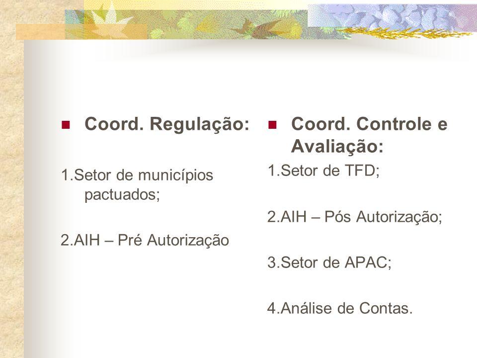 Coord. Regulação: 1.Setor de municípios pactuados; 2.AIH – Pré Autorização Coord. Controle e Avaliação: 1.Setor de TFD; 2.AIH – Pós Autorização; 3.Set