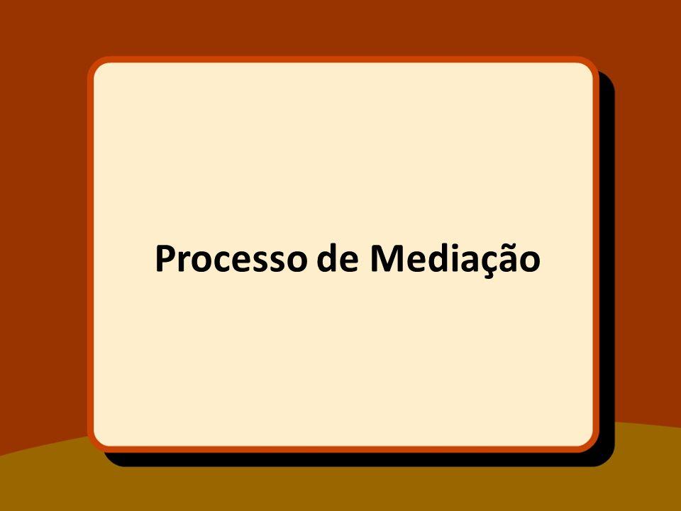 O processo de mediação pode ser visto como a apropriação/adaptação das tecnologias e materiais utilizados no sentido de auxiliar ou facilitar o processo de aprendizagem do aluno.