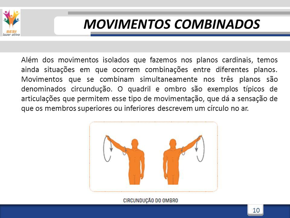 2/3/201410 Além dos movimentos isolados que fazemos nos planos cardinais, temos ainda situações em que ocorrem combinações entre diferentes planos.