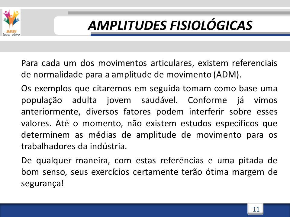 2/3/201411 AMPLITUDES FISIOLÓGICAS Para cada um dos movimentos articulares, existem referenciais de normalidade para a amplitude de movimento (ADM).
