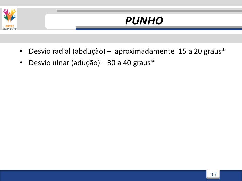 2/3/201417 PUNHO Desvio radial (abdução) – aproximadamente 15 a 20 graus* Desvio ulnar (adução) – 30 a 40 graus*