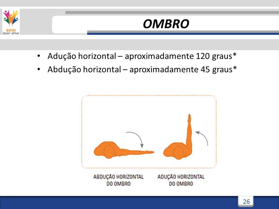 2/3/201426 Adução horizontal – aproximadamente 120 graus* Abdução horizontal – aproximadamente 45 graus* OMBRO