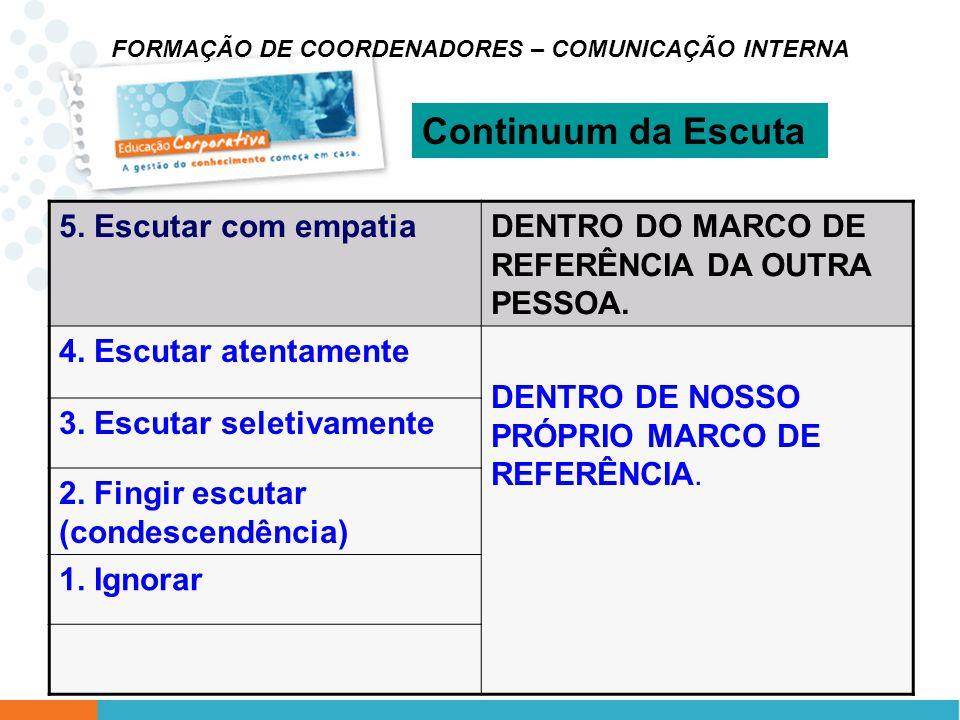 FORMAÇÃO DE COORDENADORES – COMUNICAÇÃO INTERNA 5. Escutar com empatiaDENTRO DO MARCO DE REFERÊNCIA DA OUTRA PESSOA. 4. Escutar atentamente DENTRO DE
