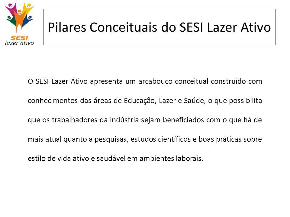 O SESI Lazer Ativo apresenta um arcabouço conceitual construído com conhecimentos das áreas de Educação, Lazer e Saúde, o que possibilita que os traba