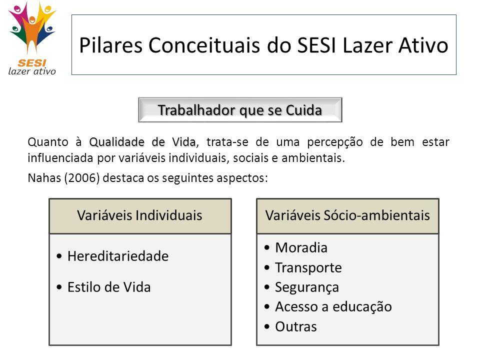 Pilares Conceituais do SESI Lazer Ativo Trabalhador que se Cuida Qualidade de Vida Quanto à Qualidade de Vida, trata-se de uma percepção de bem estar