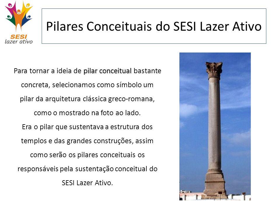 Pilares Conceituais do SESI Lazer Ativo Trabalhador que se Diverte Você conhece esta torre.