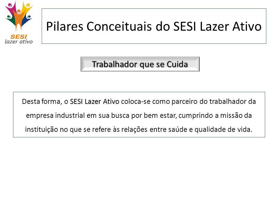 Pilares Conceituais do SESI Lazer Ativo SESI Lazer Ativo Desta forma, o SESI Lazer Ativo coloca-se como parceiro do trabalhador da empresa industrial