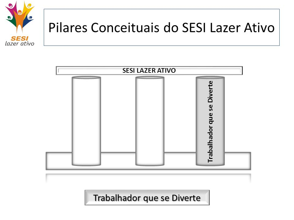 Pilares Conceituais do SESI Lazer Ativo Trabalhador que se Diverte SESI LAZER ATIVO Trabalhador que se Diverte