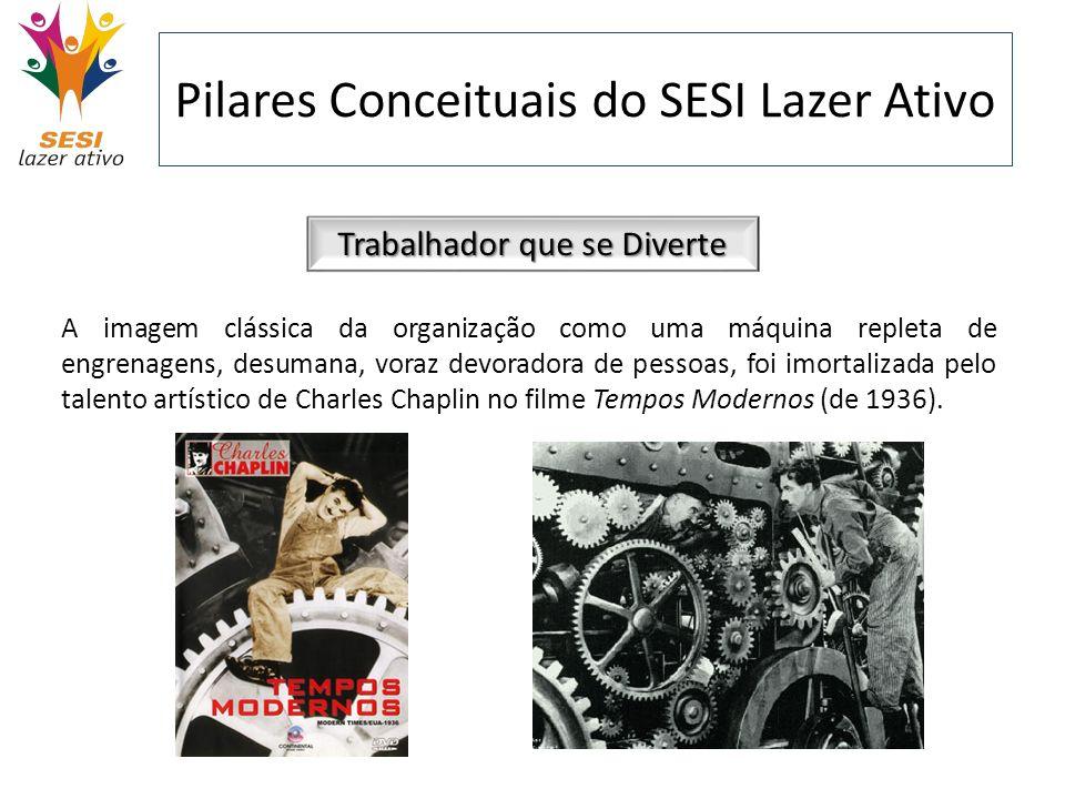 Pilares Conceituais do SESI Lazer Ativo Trabalhador que se Diverte A imagem clássica da organização como uma máquina repleta de engrenagens, desumana,