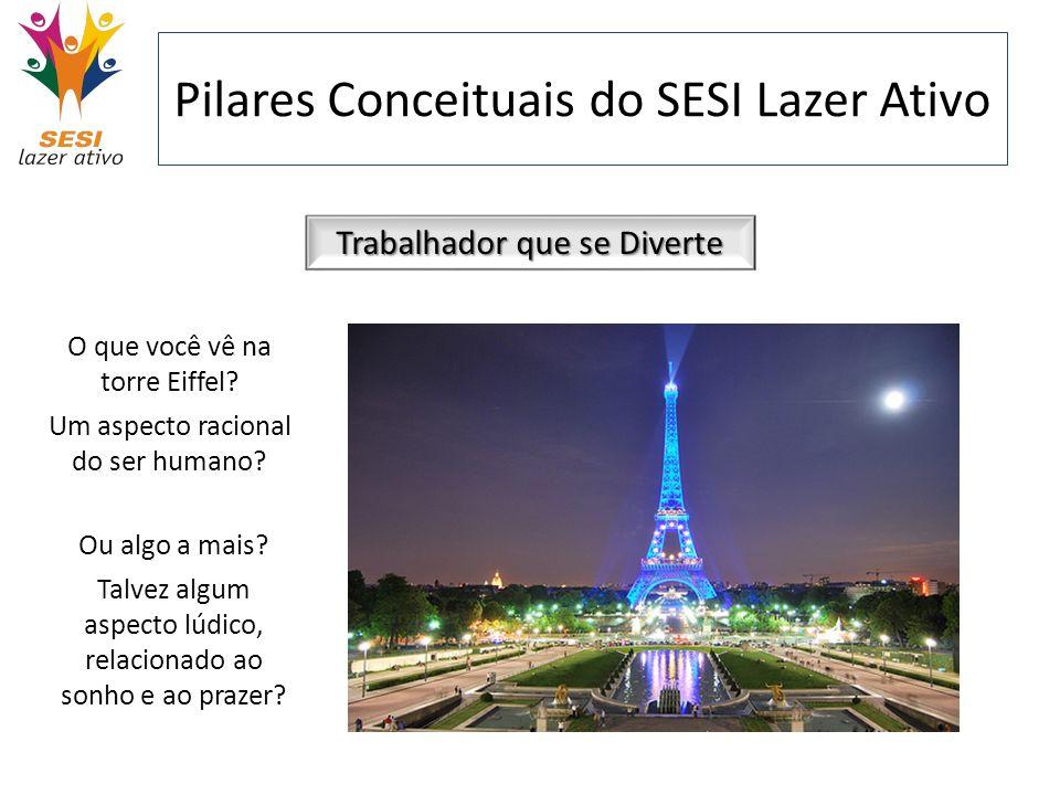 Pilares Conceituais do SESI Lazer Ativo Trabalhador que se Diverte O que você vê na torre Eiffel? Um aspecto racional do ser humano? Ou algo a mais? T