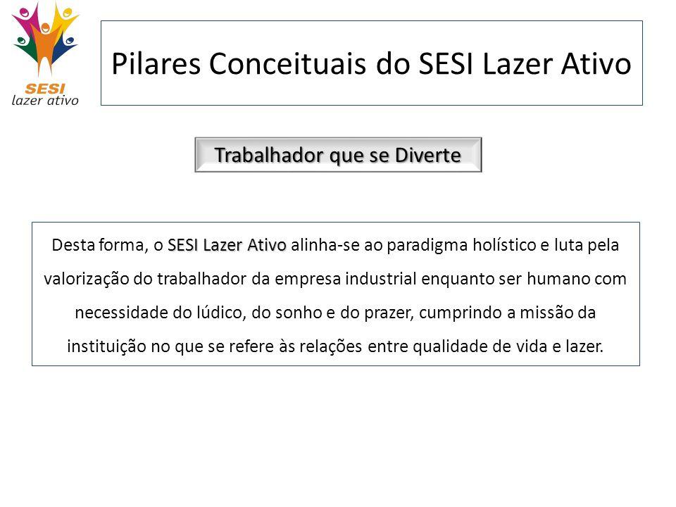 Pilares Conceituais do SESI Lazer Ativo SESI Lazer Ativo Desta forma, o SESI Lazer Ativo alinha-se ao paradigma holístico e luta pela valorização do t