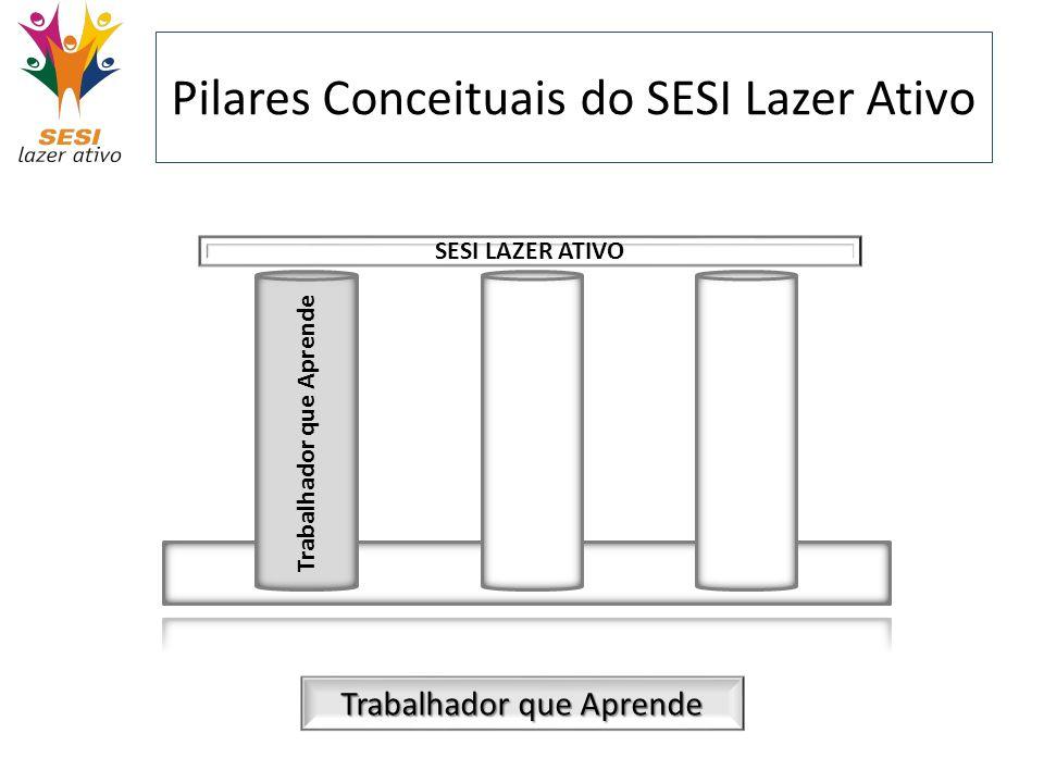 Pilares Conceituais do SESI Lazer Ativo Trabalhador que Aprende SESI LAZER ATIVO Trabalhador que Aprende