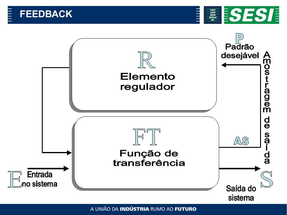 REAÇÕES AO FEEDBACK DIMENSÃO EMOCIONALREAÇÕES AO FEEDBACK