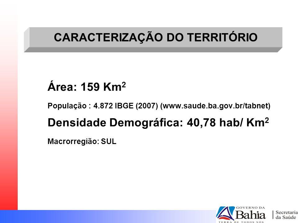 CARACTERIZAÇÃO DO TERRITÓRIO Área: 159 Km 2 População : 4.872 IBGE (2007) (www.saude.ba.gov.br/tabnet) Densidade Demográfica: 40,78 hab/ Km 2 Macrorre