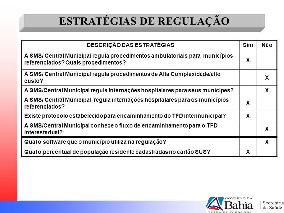 DESCRIÇÃO DAS ESTRATÉGIASSimNão A SMS/ Central Municipal regula procedimentos ambulatoriais para municípios referenciados? Quais procedimentos? X A SM