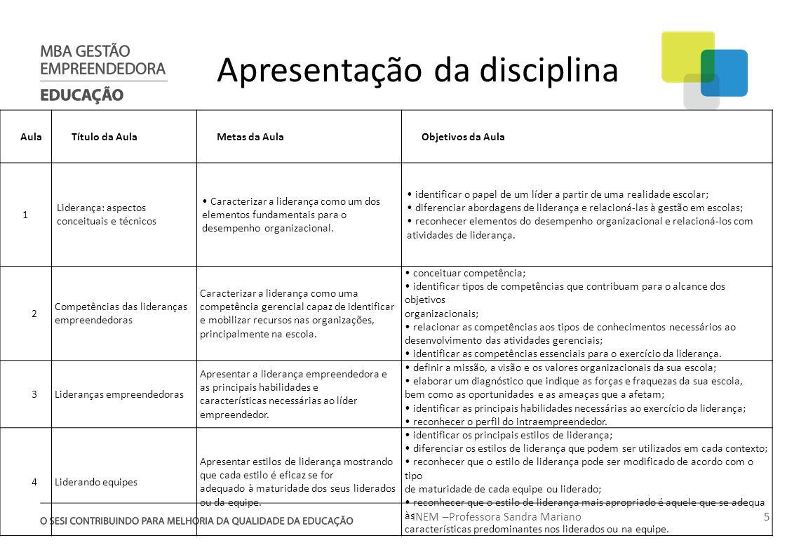 Apresentação da disciplina INEM –Professora Sandra Mariano5 AulaTítulo da AulaMetas da AulaObjetivos da Aula 1 Liderança: aspectos conceituais e técni