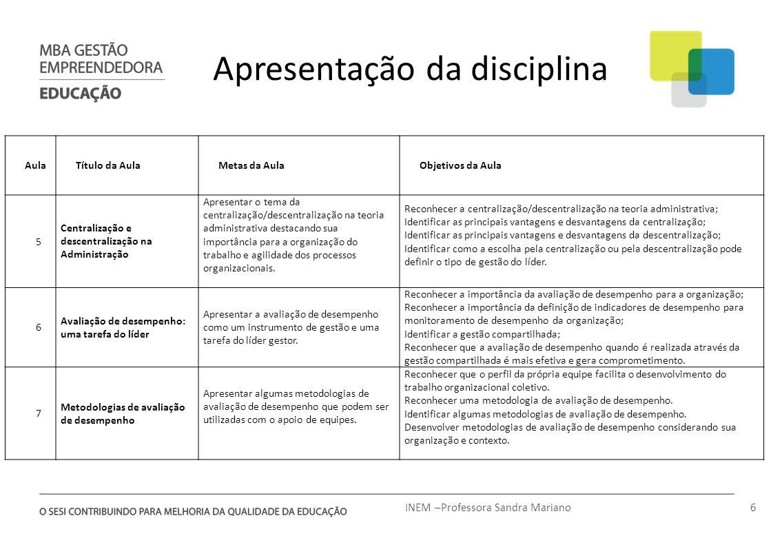 Apresentação da disciplina INEM –Professora Sandra Mariano6 AulaTítulo da AulaMetas da AulaObjetivos da Aula 5 Centralização e descentralização na Adm