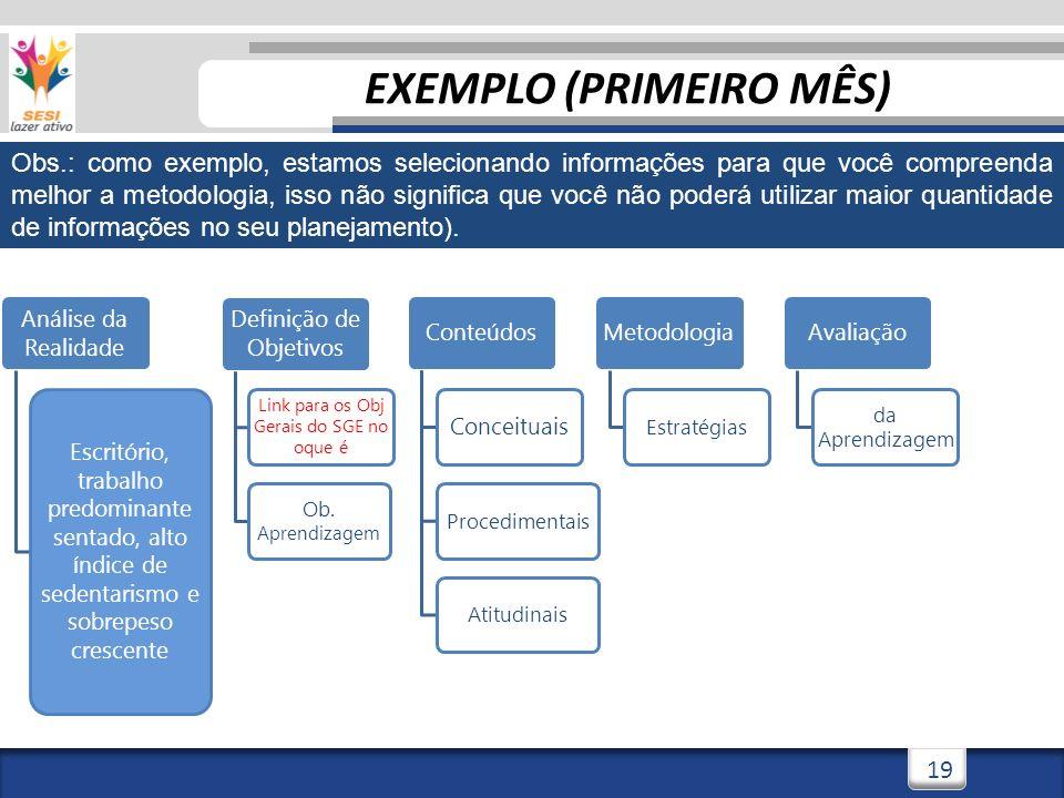 19 EXEMPLO (PRIMEIRO MÊS) Análise da Realidade Escritório, trabalho predominante sentado, alto índice de sedentarismo e sobrepeso crescente Definição