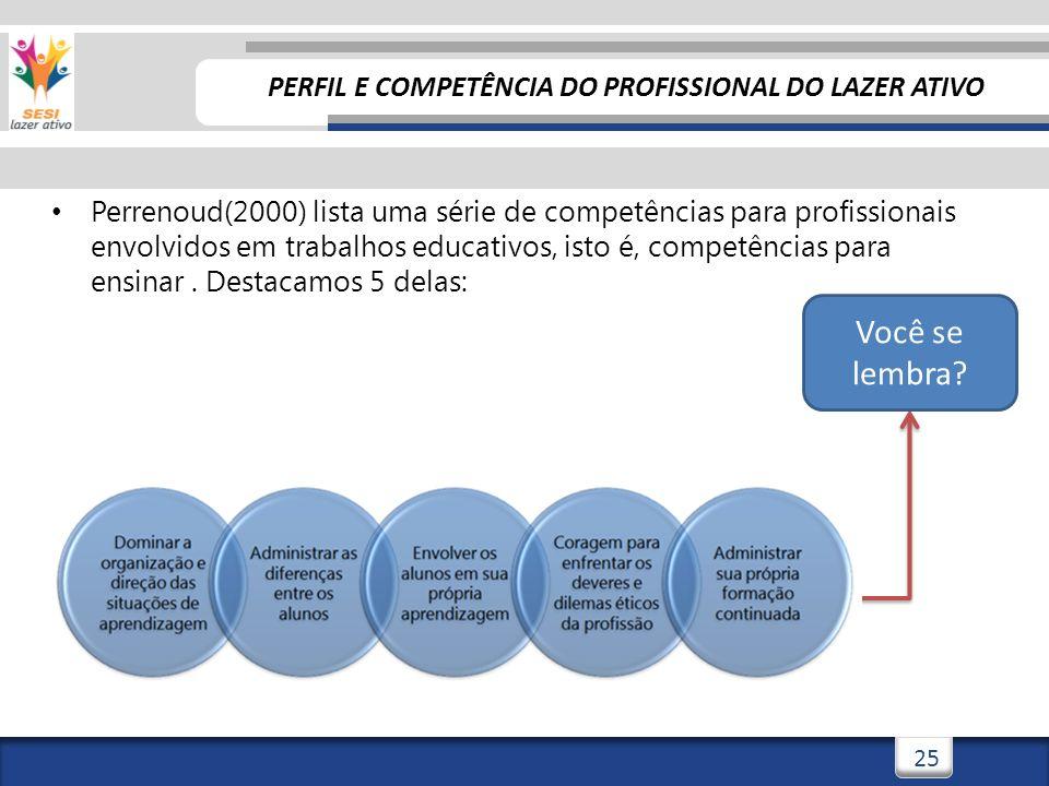 25 PERFIL E COMPETÊNCIA DO PROFISSIONAL DO LAZER ATIVO Perrenoud(2000) lista uma série de competências para profissionais envolvidos em trabalhos educ