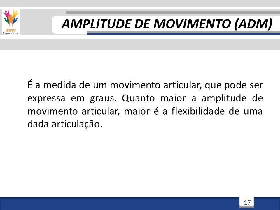3/3/201417 AMPLITUDE DE MOVIMENTO (ADM) É a medida de um movimento articular, que pode ser expressa em graus. Quanto maior a amplitude de movimento ar