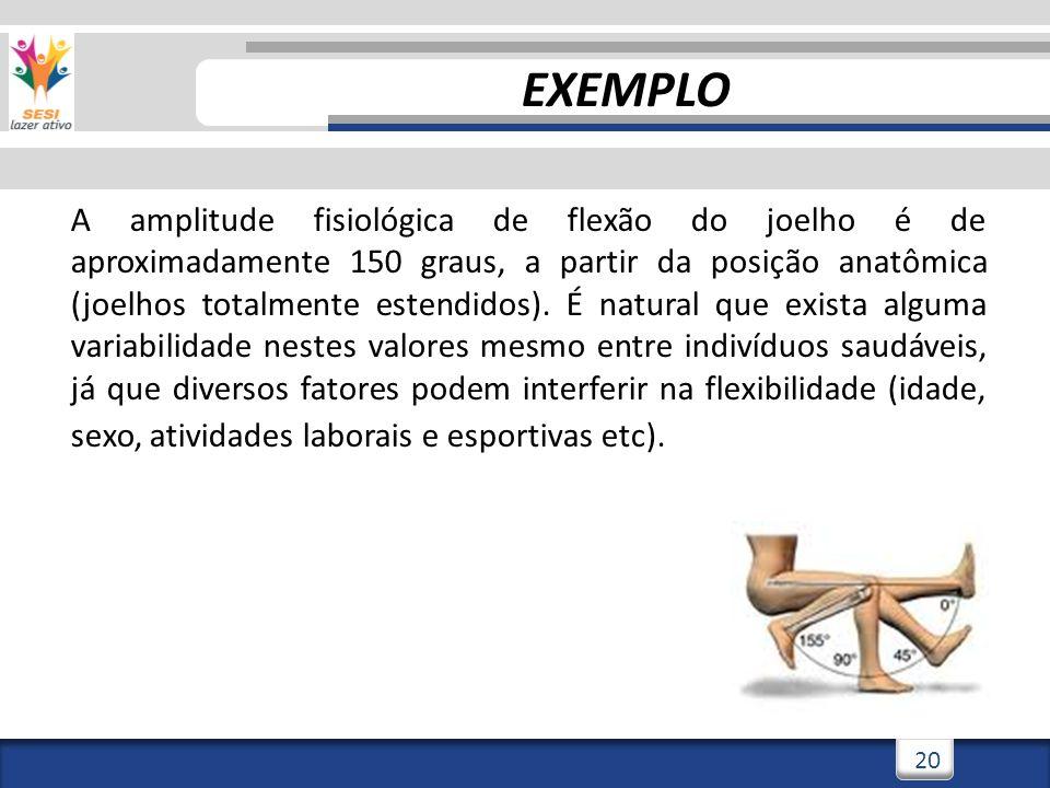 3/3/201420 A amplitude fisiológica de flexão do joelho é de aproximadamente 150 graus, a partir da posição anatômica (joelhos totalmente estendidos).
