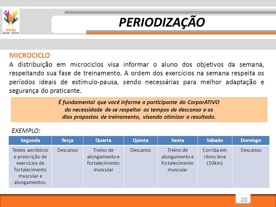 20 MICROCICLO A distribuição em microciclos visa informar o aluno dos objetivos da semana, respeitando sua fase de treinamento. A ordem dos exercícios