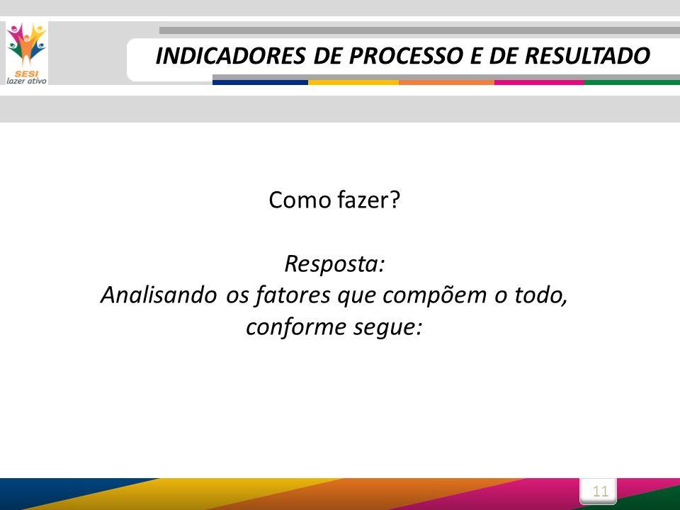 11 Como fazer? Resposta: Analisando os fatores que compõem o todo, conforme segue: INDICADORES DE PROCESSO E DE RESULTADO