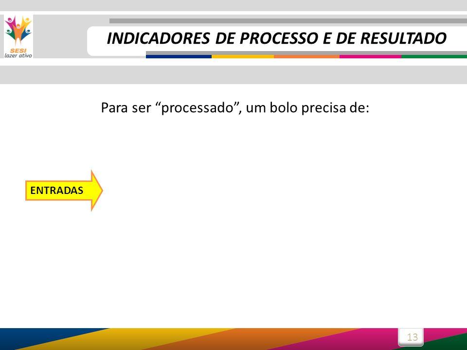 13 PROCESSO ENTRADAS Para ser processado, um bolo precisa de: INDICADORES DE PROCESSO E DE RESULTADO