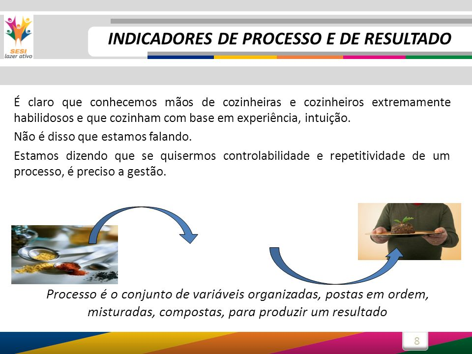 8 Processo é o conjunto de variáveis organizadas, postas em ordem, misturadas, compostas, para produzir um resultado É claro que conhecemos mãos de co