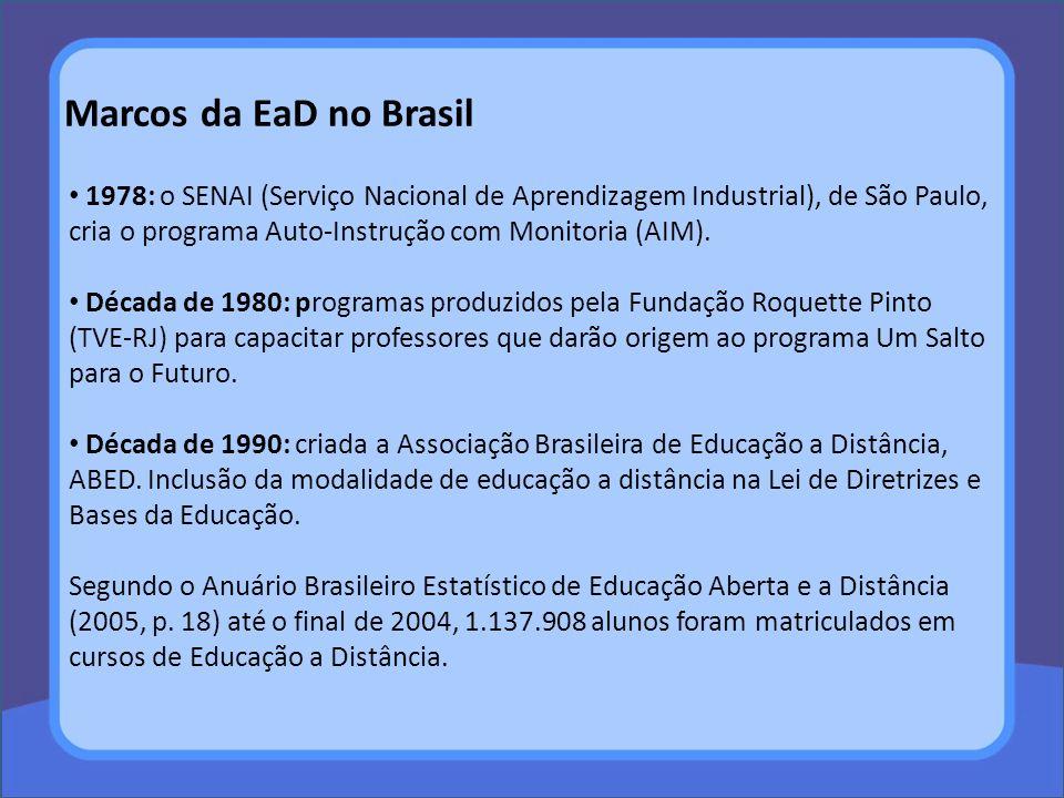 1978: o SENAI (Serviço Nacional de Aprendizagem Industrial), de São Paulo, cria o programa Auto-Instrução com Monitoria (AIM). Década de 1980: program